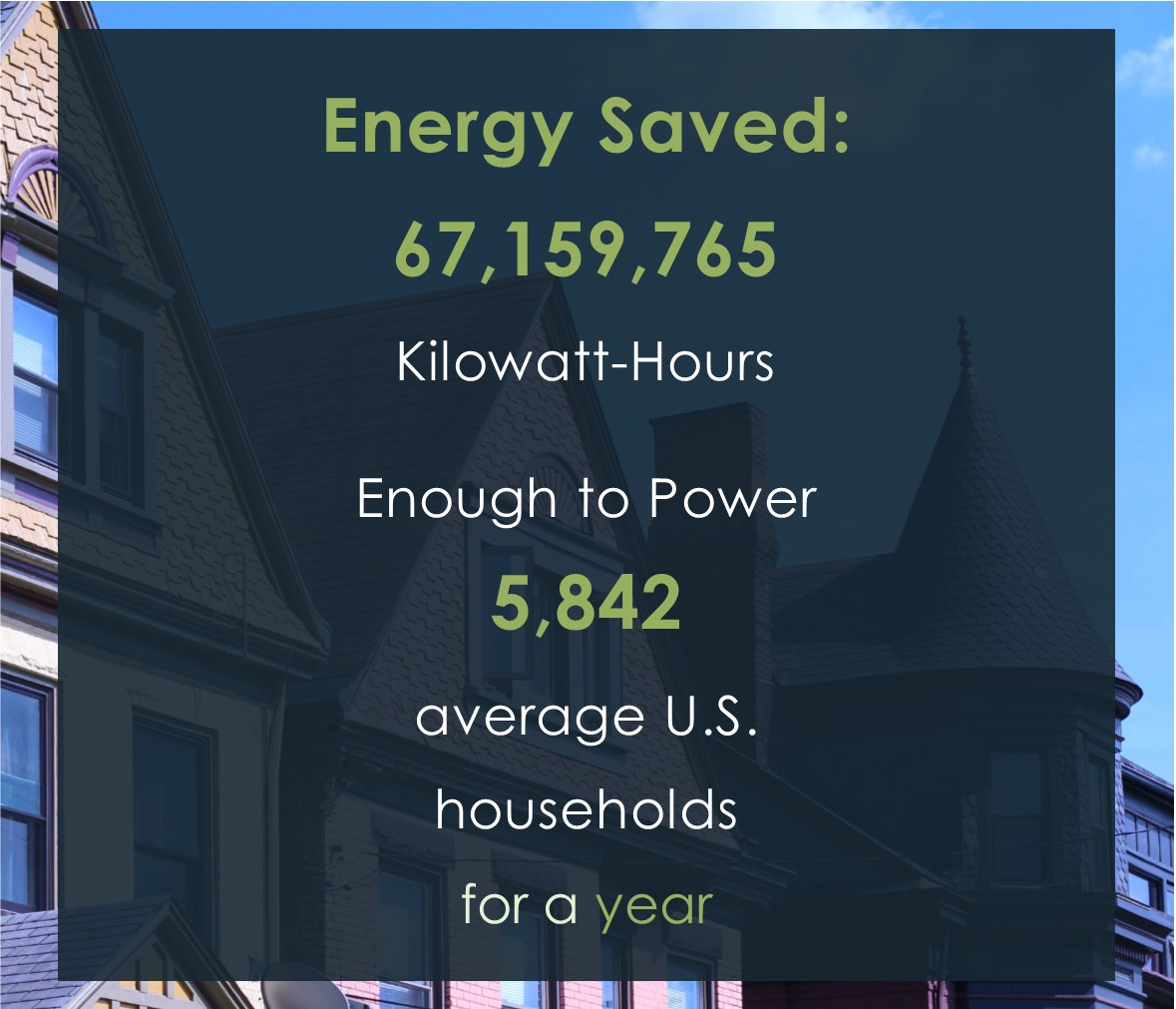Energy Saved